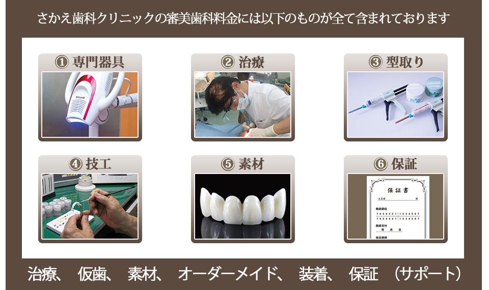治療、仮歯、素材、オーダーメイド、装着、保証(サポート)